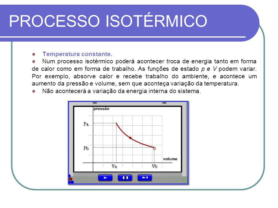 PROCESSO ISOTÉRMICO Temperatura constante.