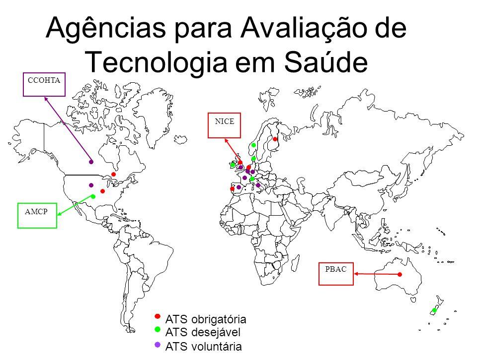 ETAPAS DO PROCESSO DE AVALIAÇÃO DE TECNOLOGIAS SAÚDE