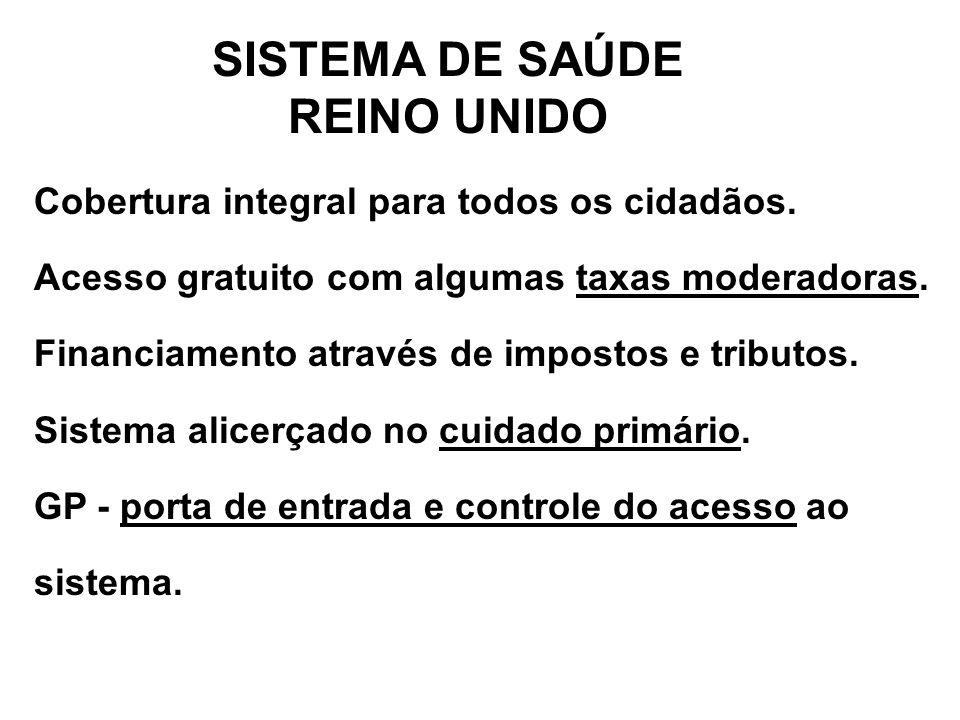 PROCESSO DECISÓRIO REINO UNIDO