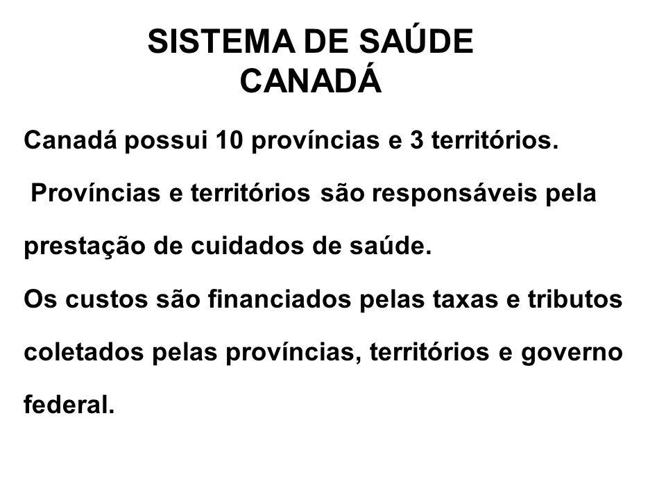 SISTEMA DE SAÚDE CANADÁ