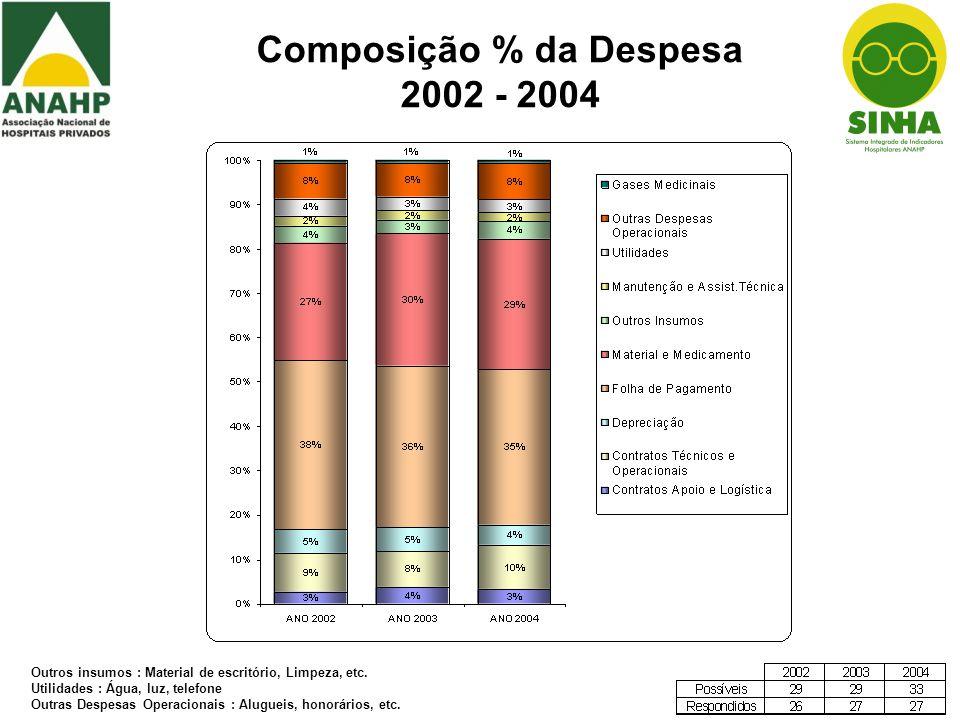 Kropf AJ. 2º Seminário Nacional sobre o Complexo Industrial da Saúde
