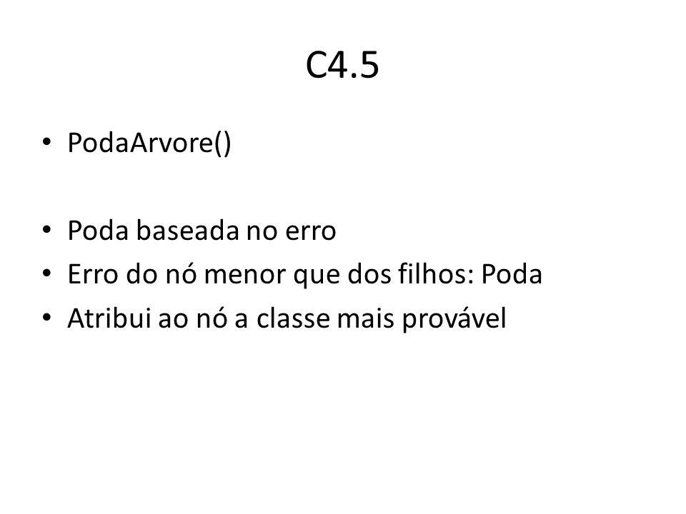 C4.5 PodaArvore() Poda baseada no erro