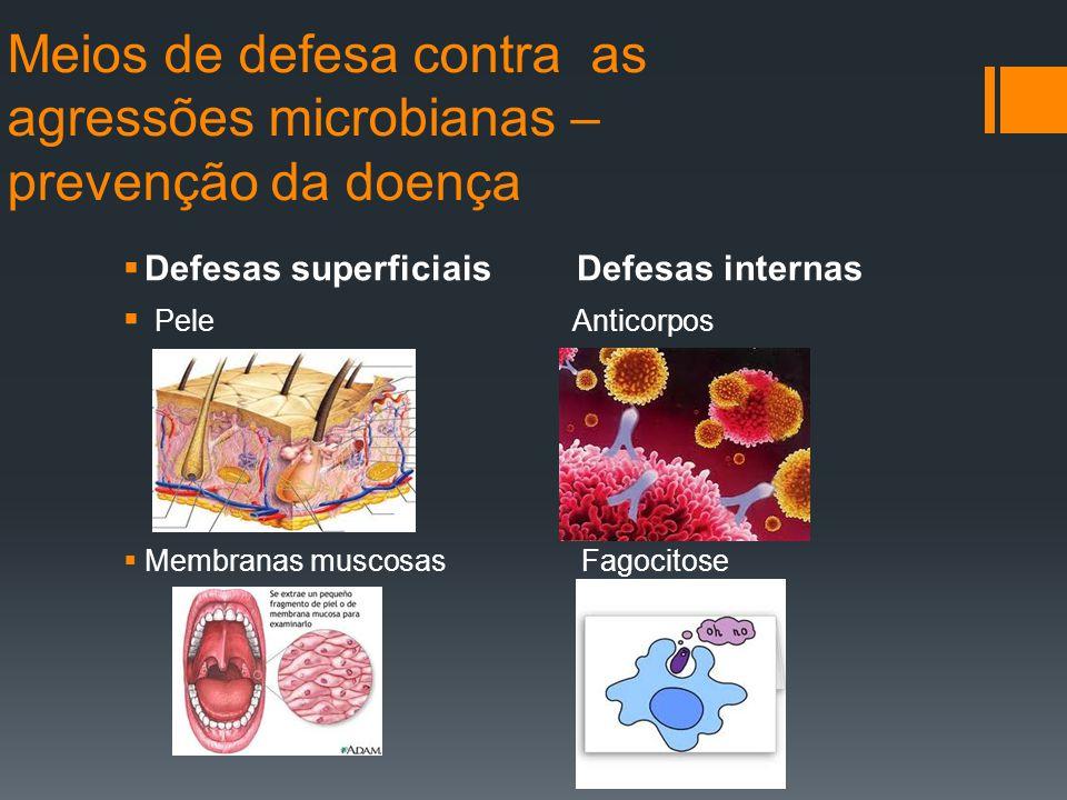 Meios de defesa contra as agressões microbianas – prevenção da doença