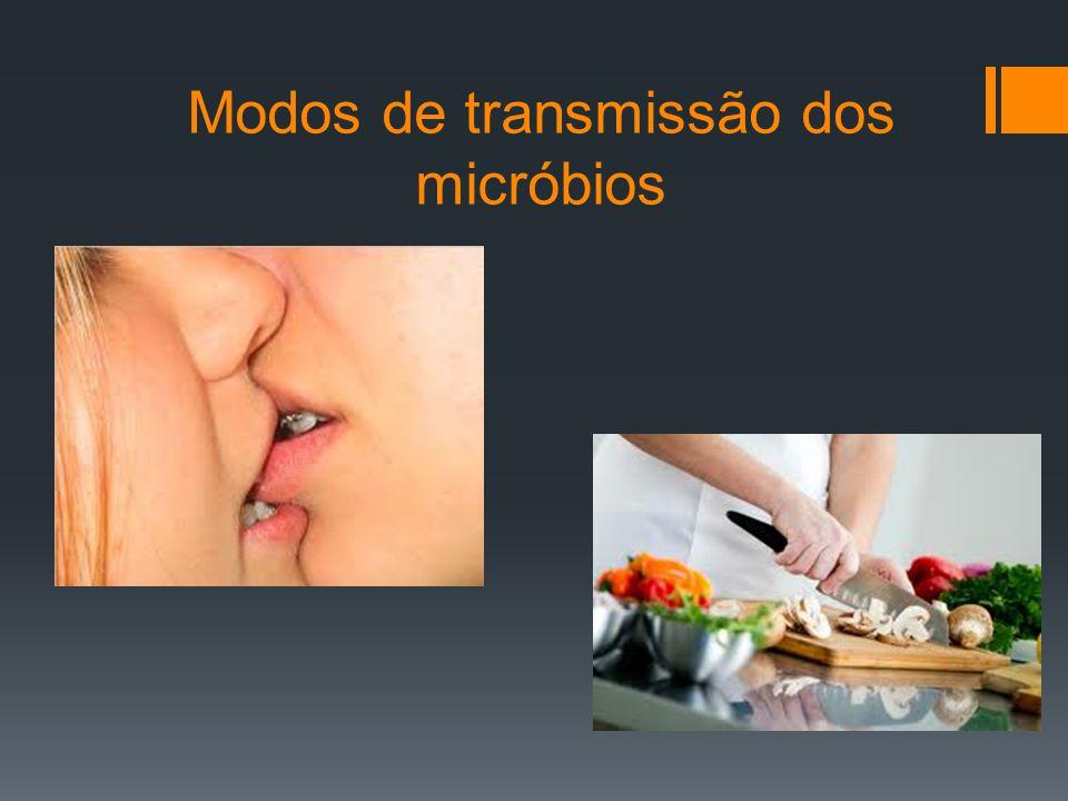 Modos de transmissão dos micróbios