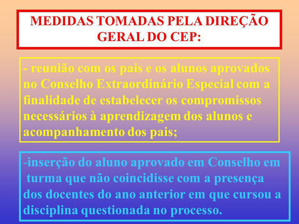 MEDIDAS TOMADAS PELA DIREÇÃO GERAL DO CEP: