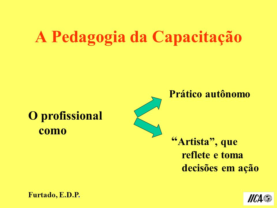A Pedagogia da Capacitação