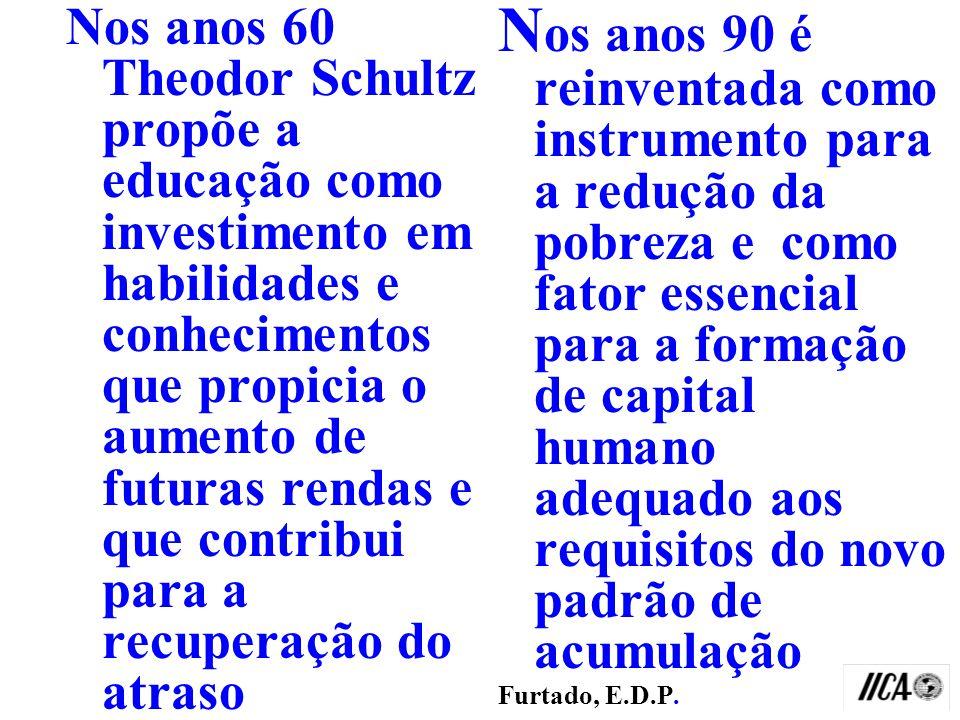 Nos anos 60 Theodor Schultz propõe a educação como investimento em habilidades e conhecimentos que propicia o aumento de futuras rendas e que contribui para a recuperação do atraso econômico