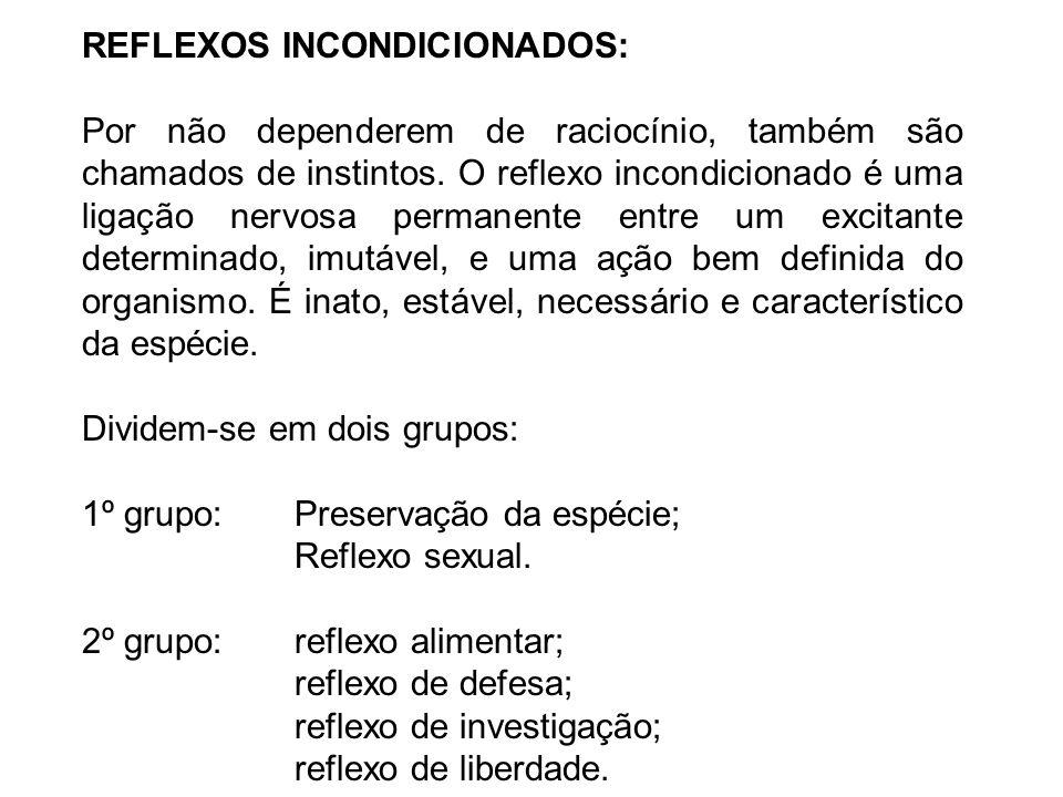 REFLEXOS INCONDICIONADOS:
