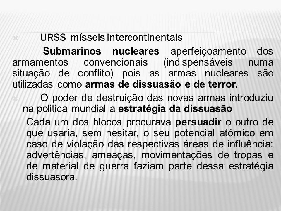 URSS mísseis intercontinentais
