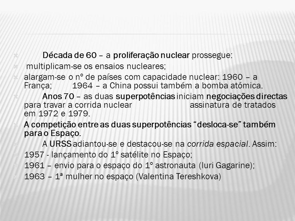 Década de 60 – a proliferação nuclear prossegue: