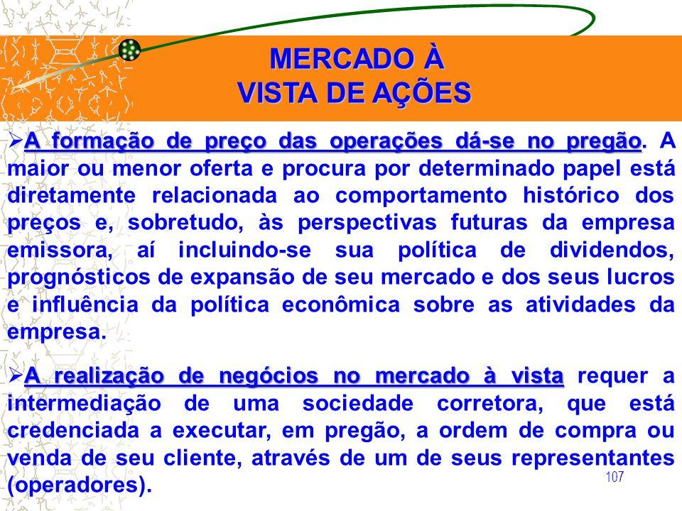 MERCADO À VISTA DE AÇÕES