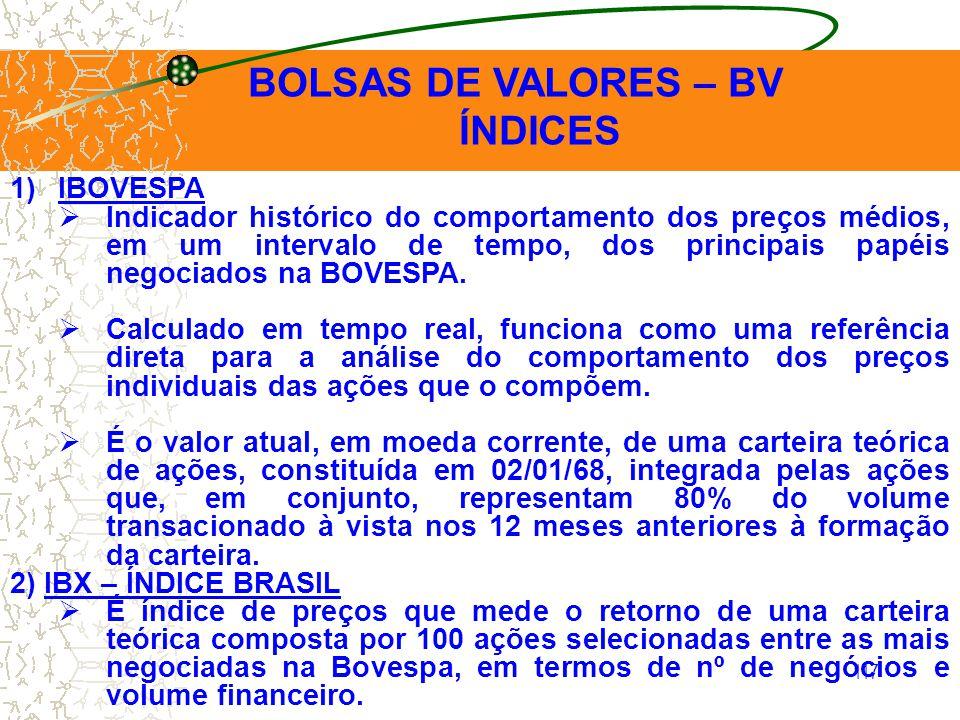 BOLSAS DE VALORES – BV ÍNDICES