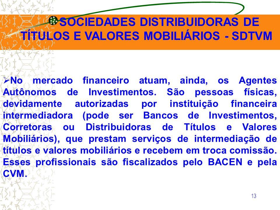 SOCIEDADES DISTRIBUIDORAS DE TÍTULOS E VALORES MOBILIÁRIOS - SDTVM