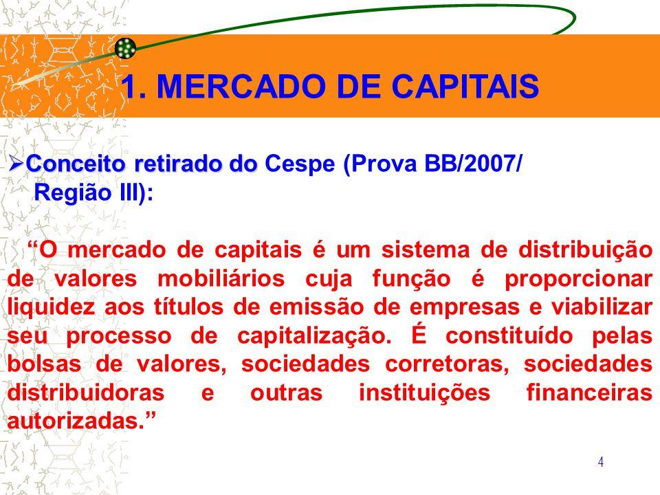 1. MERCADO DE CAPITAIS Conceito retirado do Cespe (Prova BB/2007/