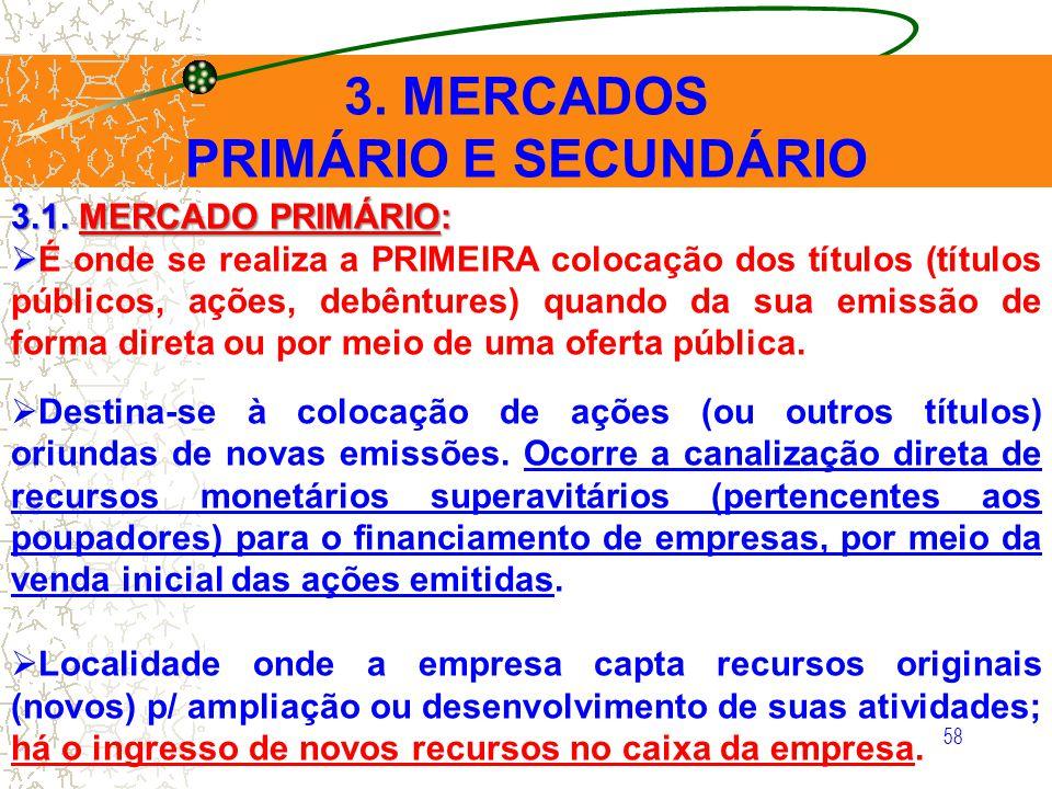 3. MERCADOS PRIMÁRIO E SECUNDÁRIO