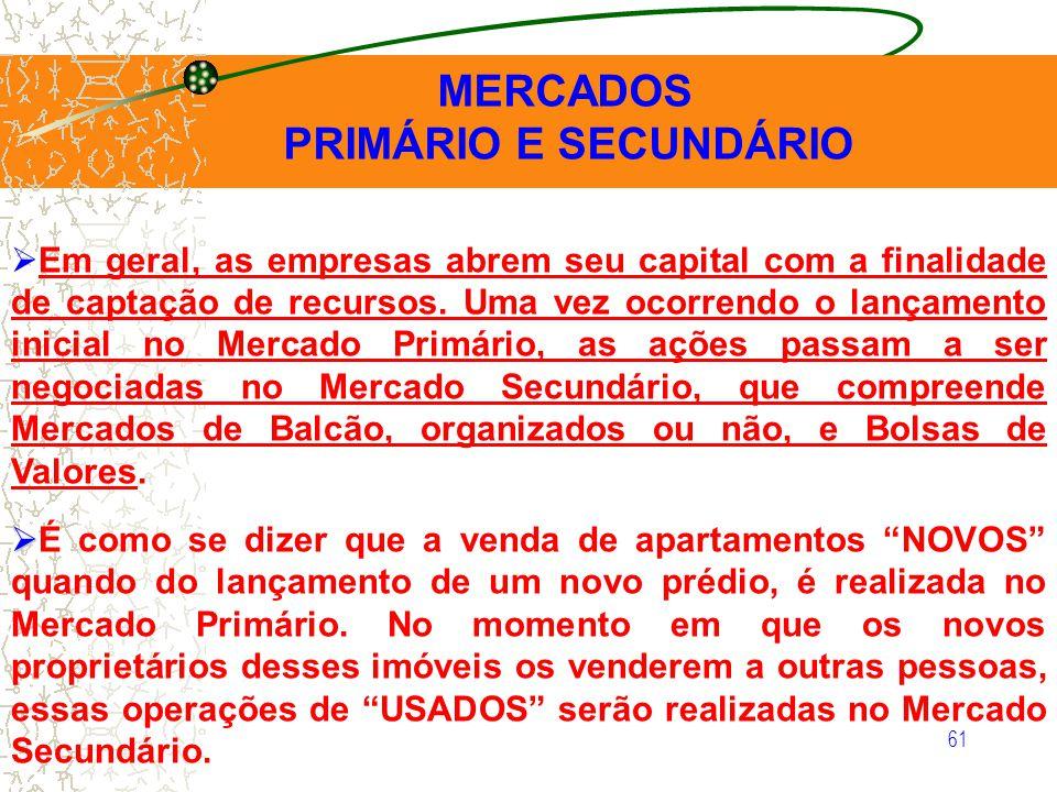 MERCADOS PRIMÁRIO E SECUNDÁRIO