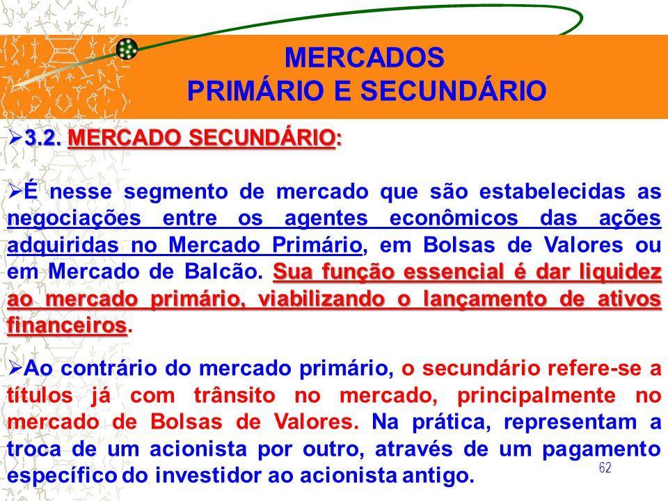 MERCADOS PRIMÁRIO E SECUNDÁRIO 3.2. MERCADO SECUNDÁRIO: