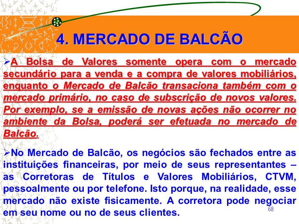 4. MERCADO DE BALCÃO