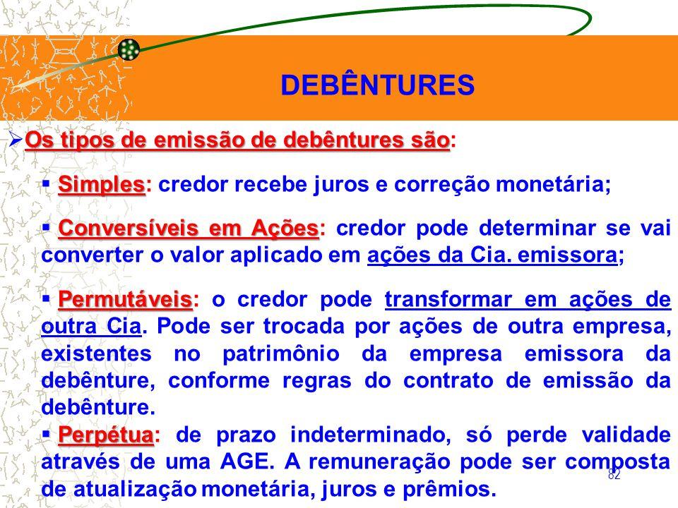 DEBÊNTURES Os tipos de emissão de debêntures são: