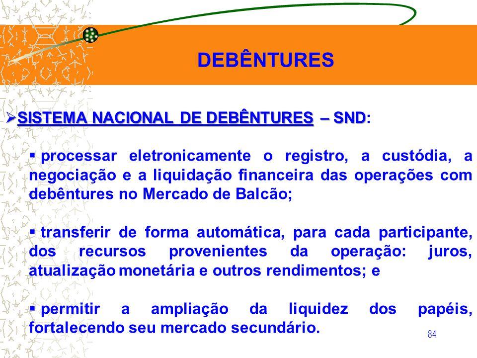 DEBÊNTURES SISTEMA NACIONAL DE DEBÊNTURES – SND: