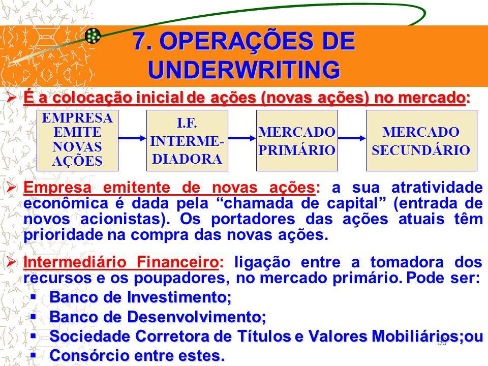 7. OPERAÇÕES DE UNDERWRITING
