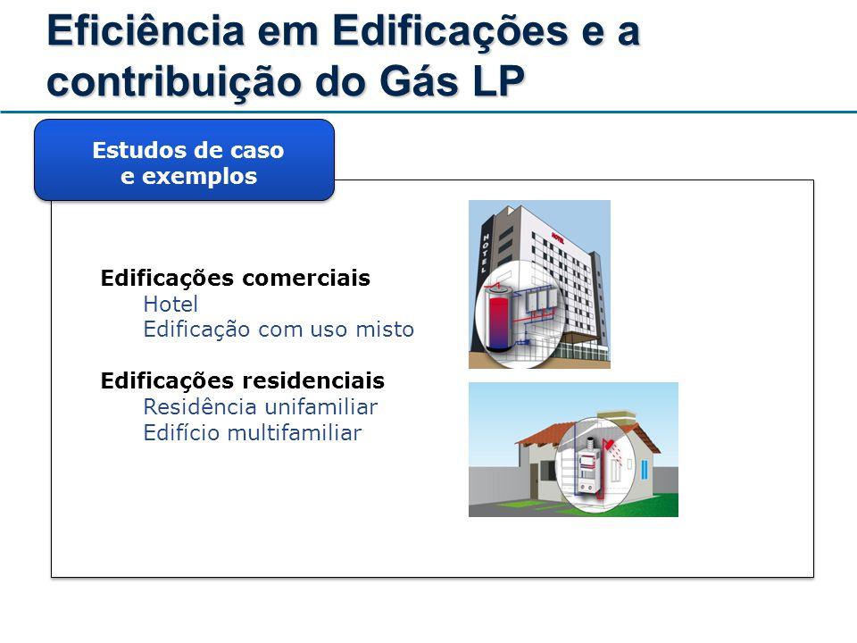 Eficiência em Edificações e a contribuição do Gás LP