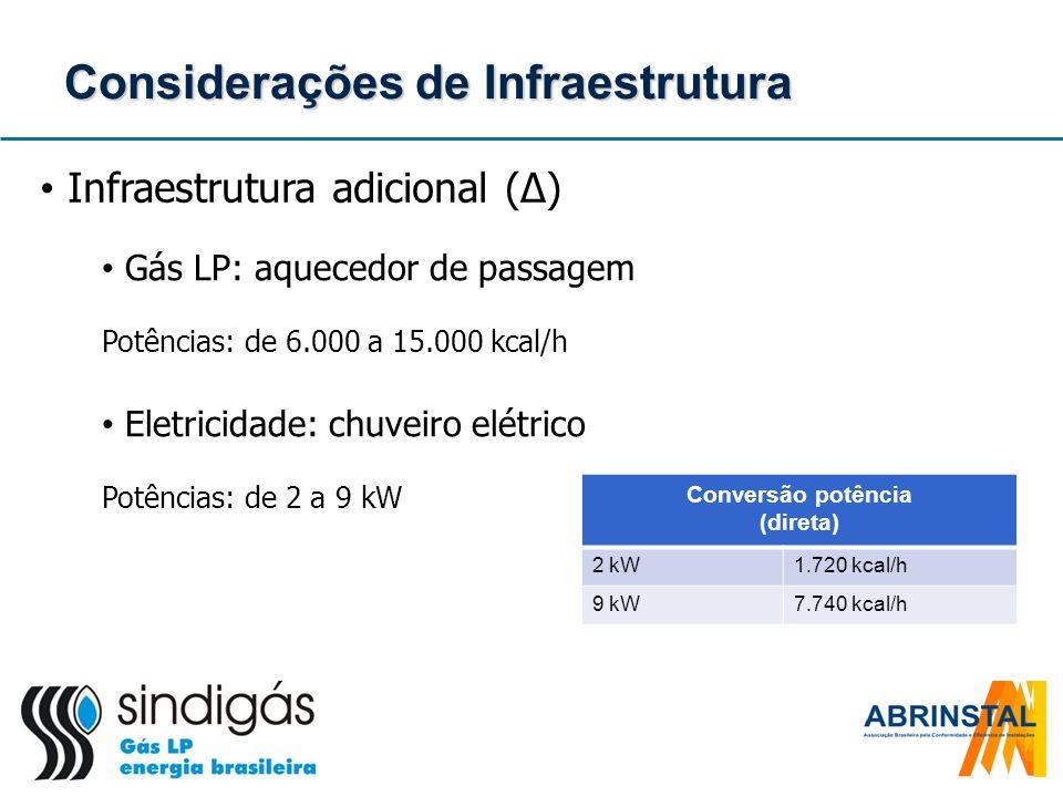 Considerações de Infraestrutura