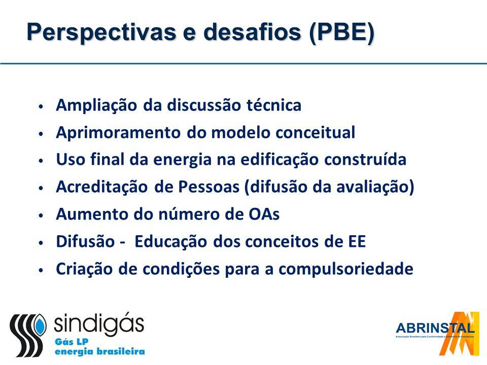 Perspectivas e desafios (PBE)