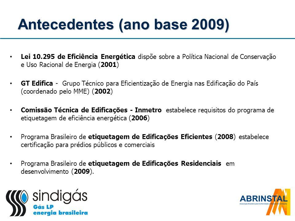 Antecedentes (ano base 2009)