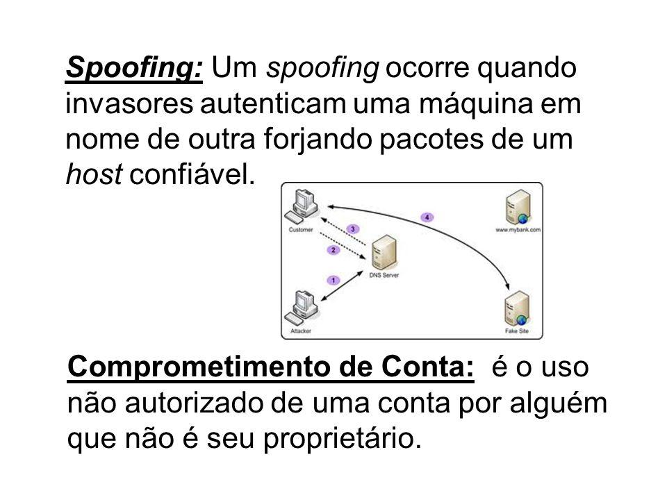 Spoofing: Um spoofing ocorre quando invasores autenticam uma máquina em nome de outra forjando pacotes de um host confiável.