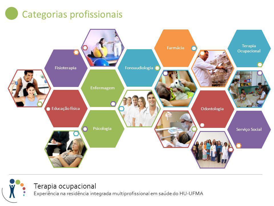 Categorias profissionais