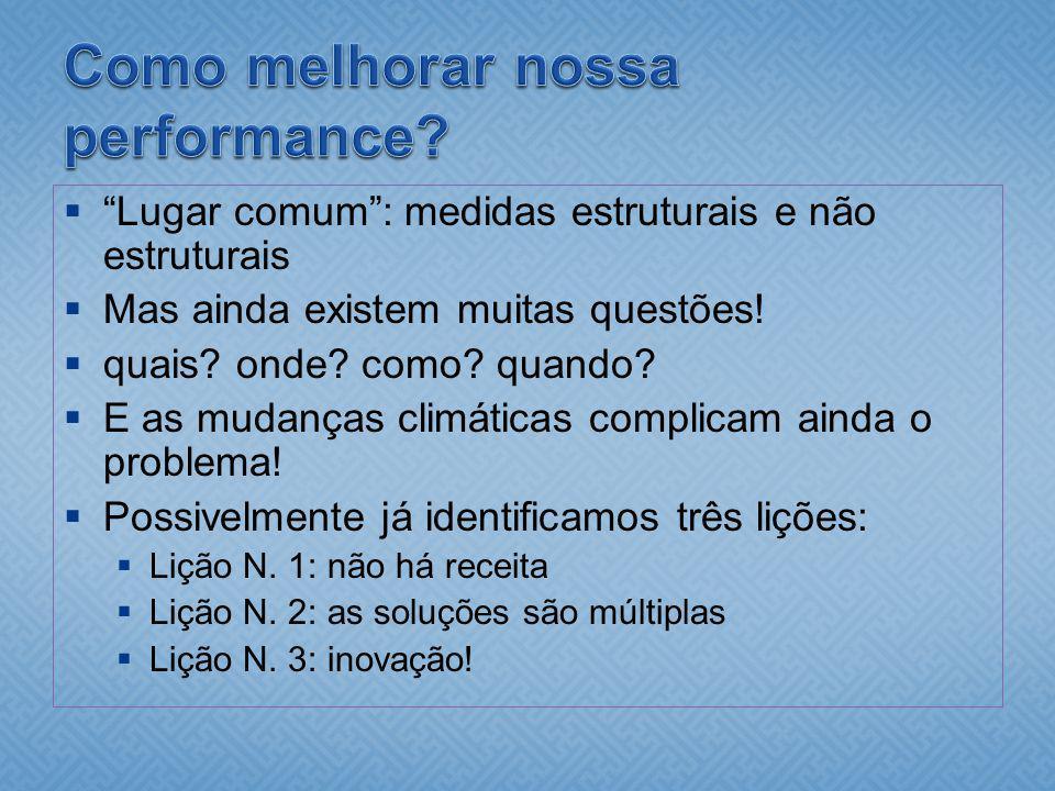 Como melhorar nossa performance