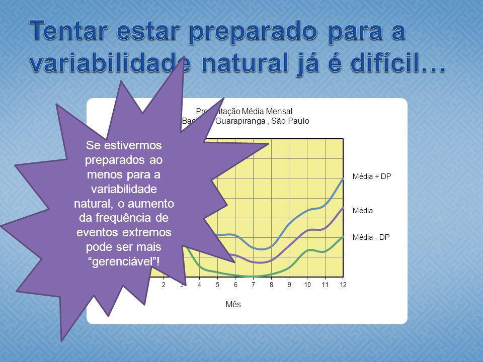 Tentar estar preparado para a variabilidade natural já é difícil…