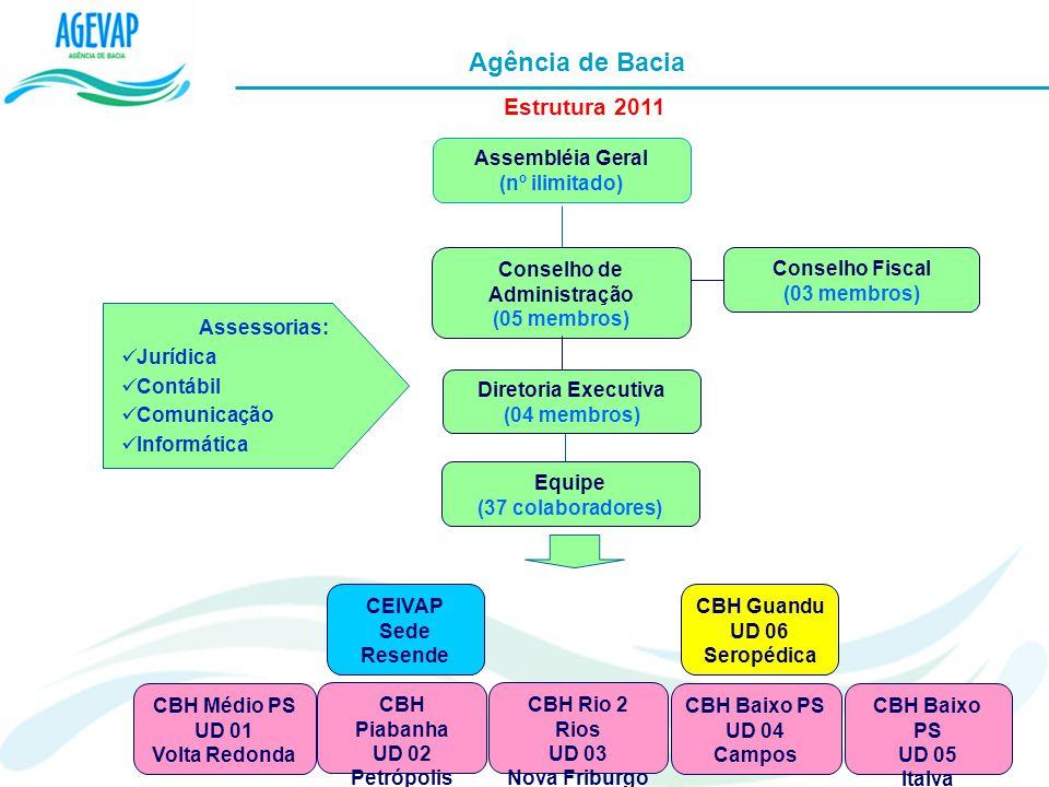 Agência de Bacia Estrutura 2011 Assembléia Geral (nº ilimitado)
