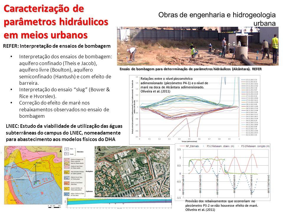 Caracterização de parâmetros hidráulicos em meios urbanos