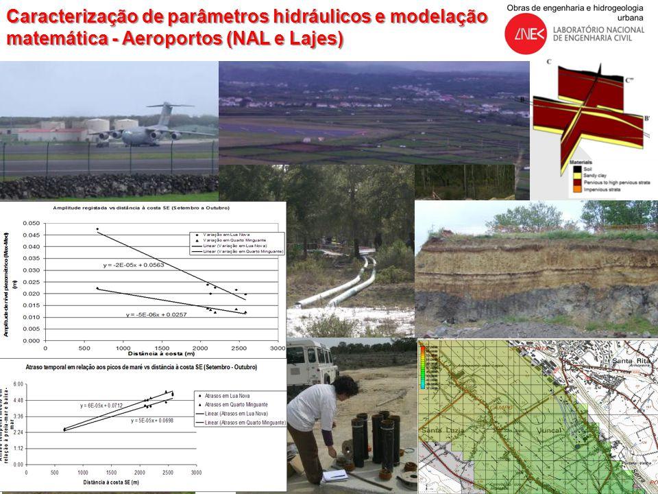 Caracterização de parâmetros hidráulicos e modelação matemática - Aeroportos (NAL e Lajes)