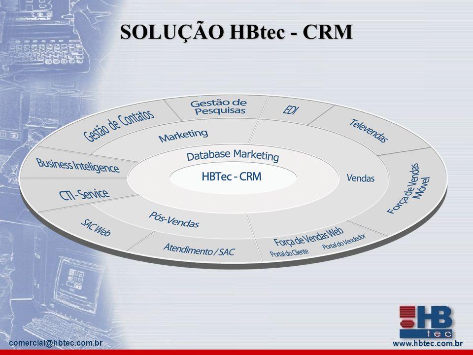 SOLUÇÃO HBtec - CRM comercial@hbtec.com.br www.hbtec.com.br