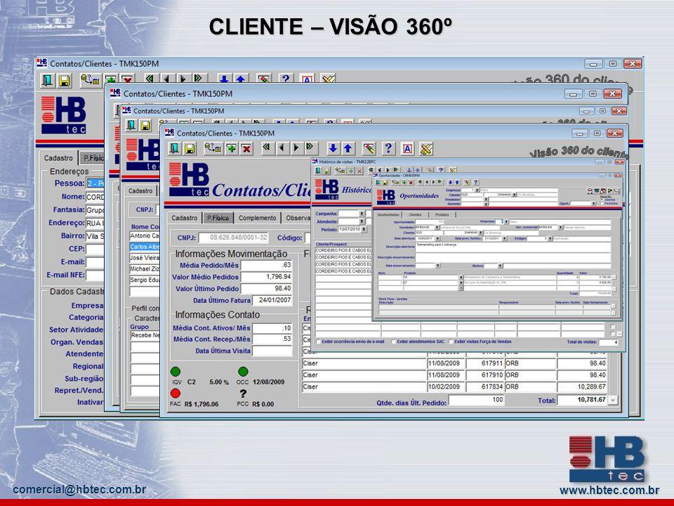CLIENTE – VISÃO 360º Visão 360 do cliente Visão 360 do cliente