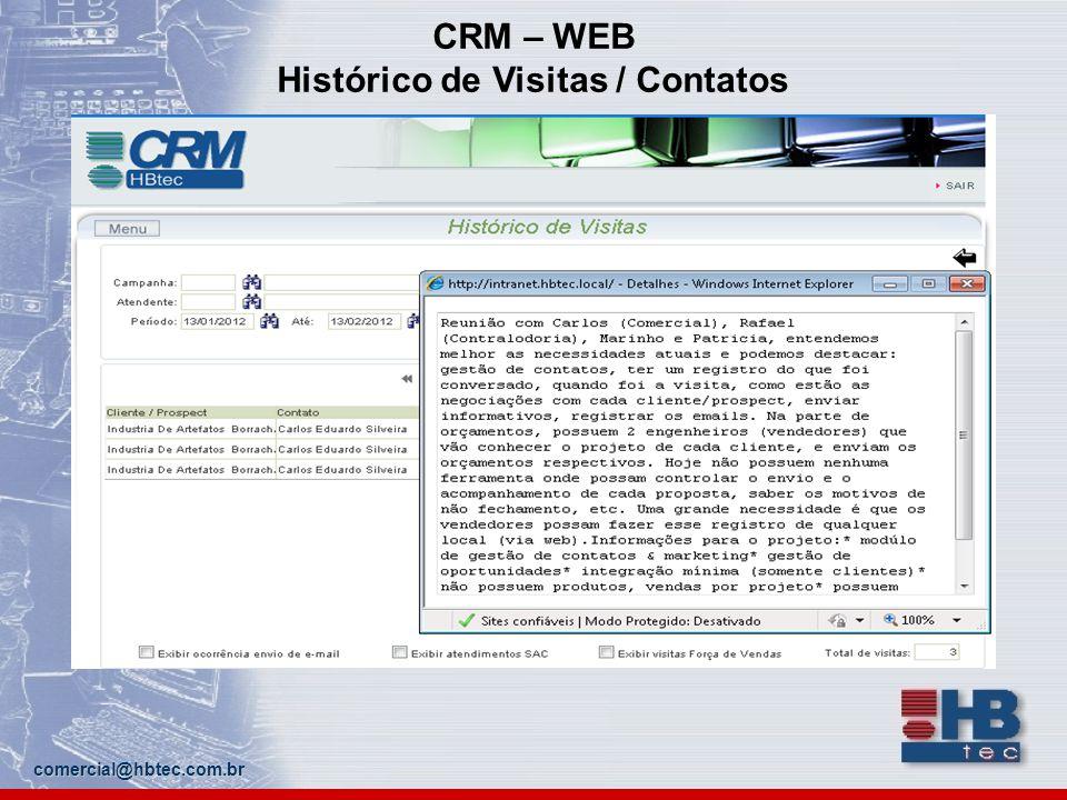 Histórico de Visitas / Contatos