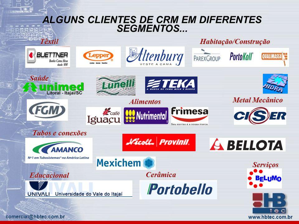 ALGUNS CLIENTES DE CRM EM DIFERENTES SEGMENTOS... Habitação/Construção