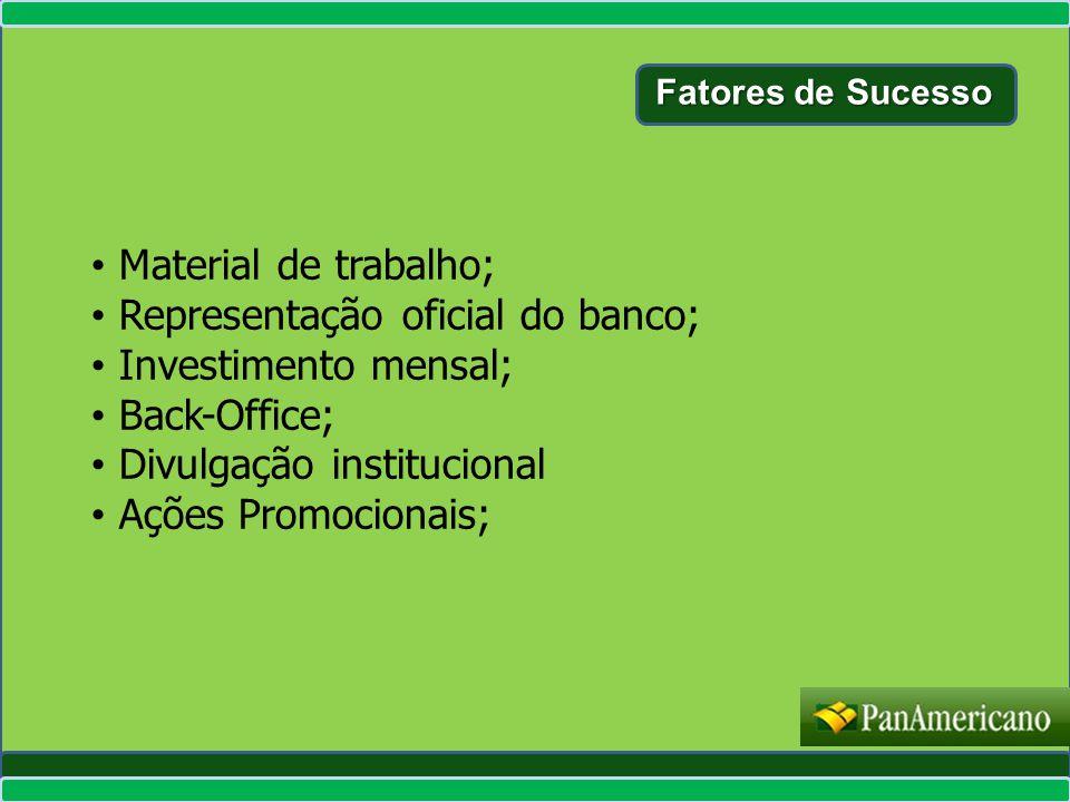 Representação oficial do banco; Investimento mensal; Back-Office;