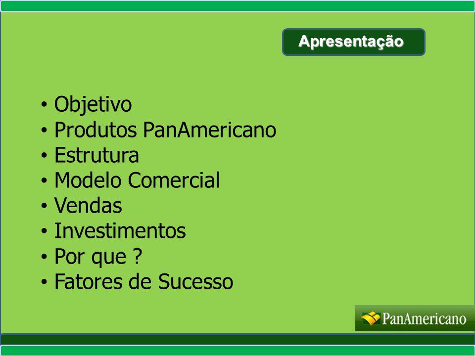 Produtos PanAmericano Estrutura Modelo Comercial Vendas Investimentos