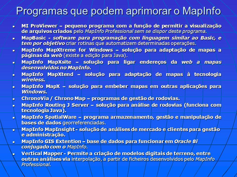 Programas que podem aprimorar o MapInfo