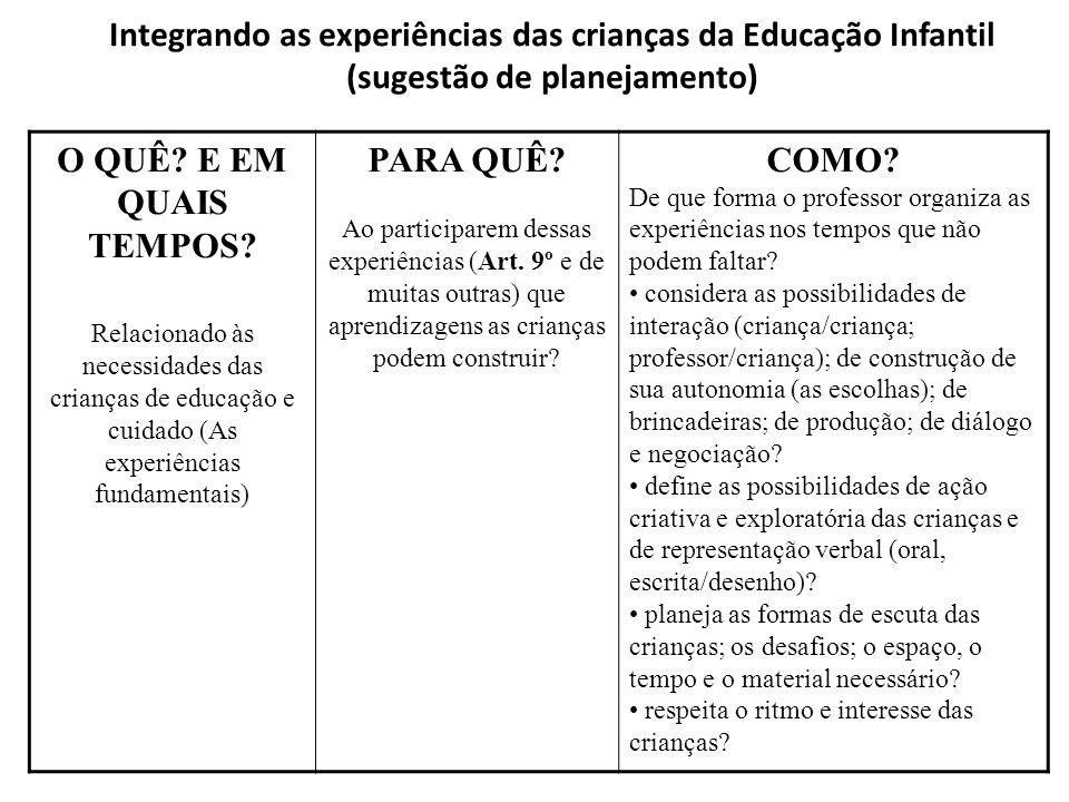 Integrando as experiências das crianças da Educação Infantil (sugestão de planejamento)