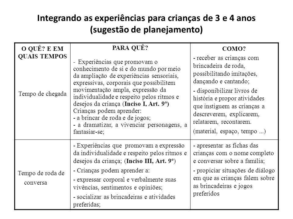 Integrando as experiências para crianças de 3 e 4 anos (sugestão de planejamento)