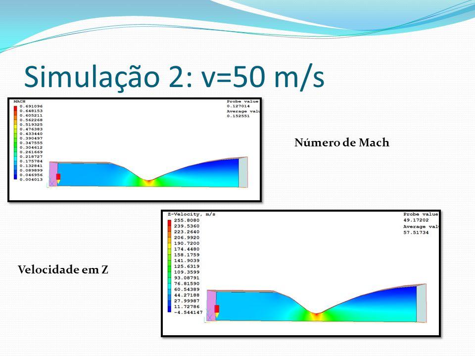 Simulação 2: v=50 m/s Número de Mach Velocidade em Z