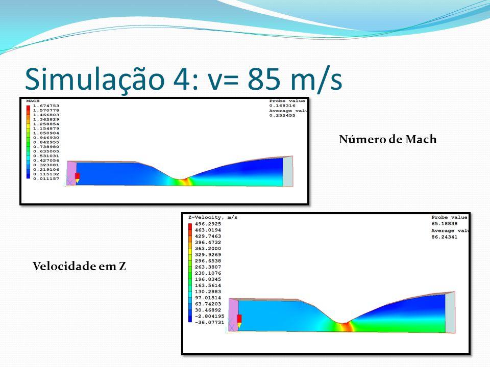 Simulação 4: v= 85 m/s Número de Mach Velocidade em Z