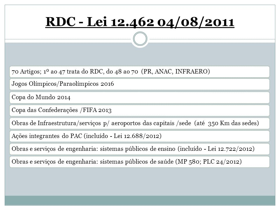 RDC - Lei 12.462 04/08/2011 70 Artigos; 1º ao 47 trata do RDC, do 48 ao 70 (PR, ANAC, INFRAERO) Jogos Olímpicos/Paraolímpicos 2016.