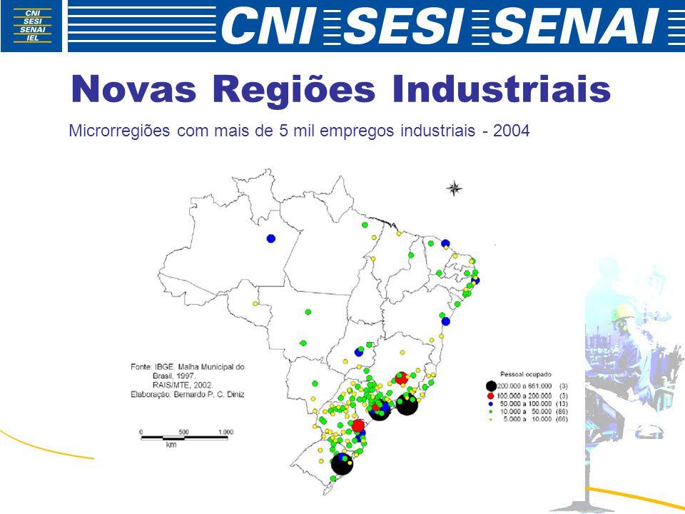 Novas Regiões Industriais