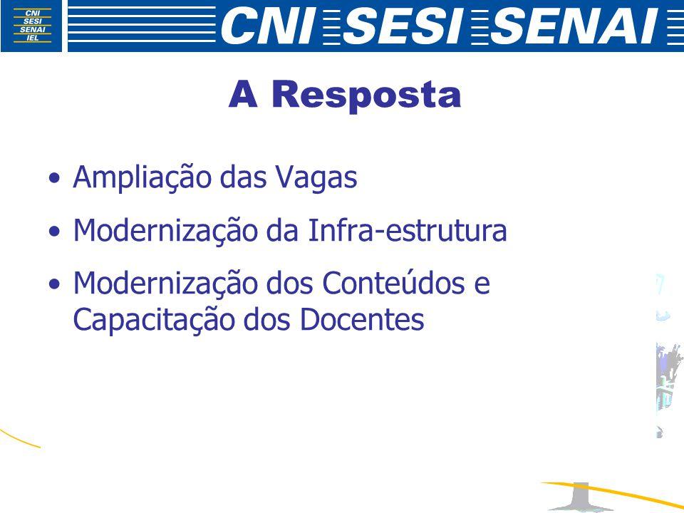 A Resposta Ampliação das Vagas Modernização da Infra-estrutura